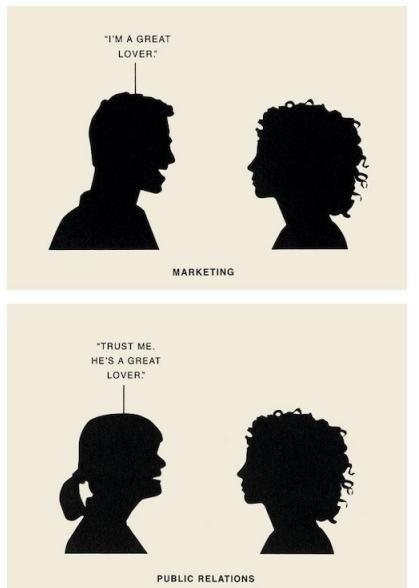 Ken Jij Het Verschil Tussen Public Relations En Marketing Multiraedt