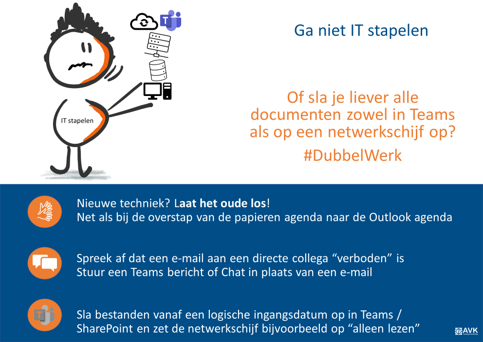 Microsoft Teams adoptie poster office365 blog it stapelen